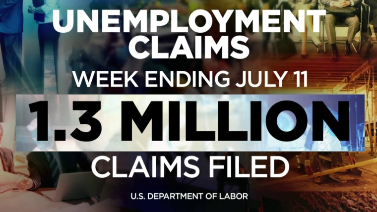 1.3 million people filed for first-time unemployment last week