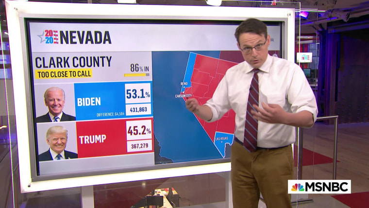 Nevada Election Results So Slow