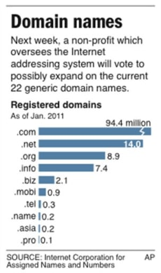Image: Domain name graphic