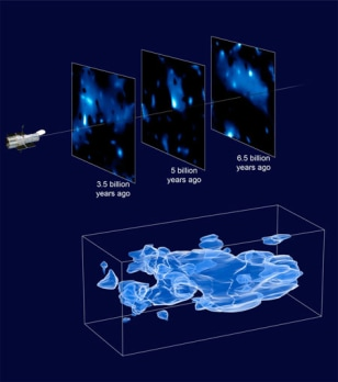 Image: 3D map of dark matter