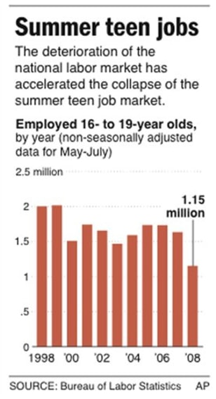 Unemployed Summer Resorts Are Hiring Business Us Business Nbc News
