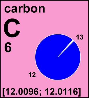 Image: Revised entry for carbon on periodic table