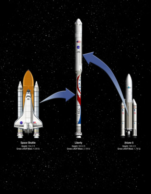 NASA's future depends on spaceflight neophytes ...