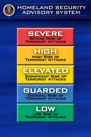 Image: Color-coded threats