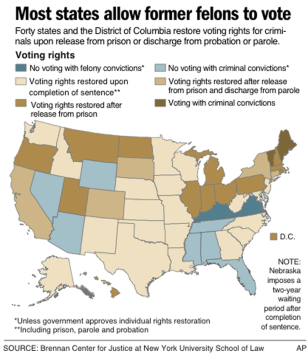 Voting rights in the United States