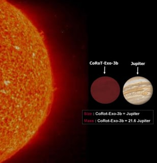 Image: Sun and exoplanets