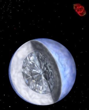 Image: Cutaway of white dwarf
