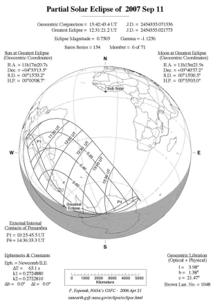Image: Diagram of partial solar eclipse