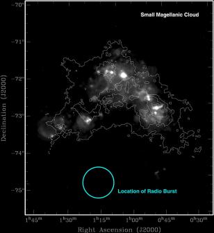 Image: Small Magellanic Cloud
