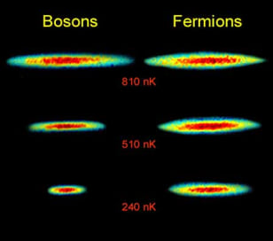 Image: Bosons vs. fermions