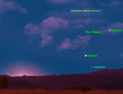 Image: Venus, moon, Jupiter sky map