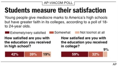 Image: School poll