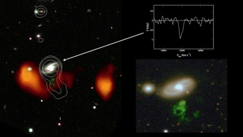 WSRT observations reveal a radio jet (white contours) emanating from the centre of the nearby galaxy IC 2497, headed straight in the direction of Hanny's Voorwerp (green). The observations also reveal a huge reservoir of hydrogen gas (colored orange) that probably arose from a previous encounter between IC2497 and another galaxy. The presence of strong neutral hydrogen absorption (top right plot) argues that the central regions of IC2497 are highly obscured. Credit: Main image left and top right hand corner (ASTRON); Hanny's voorwerp (bottom right) Dan Herbert, Isaac Newton Telescope