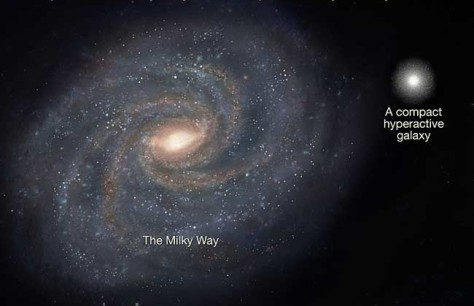 Image: Galaxy sizes