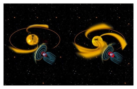 Image: Illustration of solar winds
