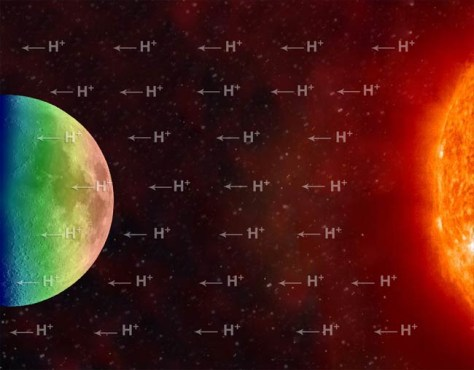 Image: An illustration shows the stream of charged hydrogen ions carried from the sun to the moon by the solar wind. Scientists think this process might explain the possible presence of hydroxyl or water on the moon.