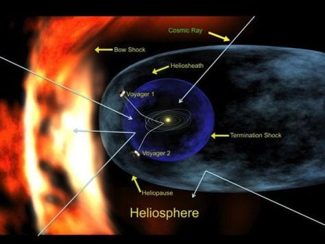 Image: Heliosphere