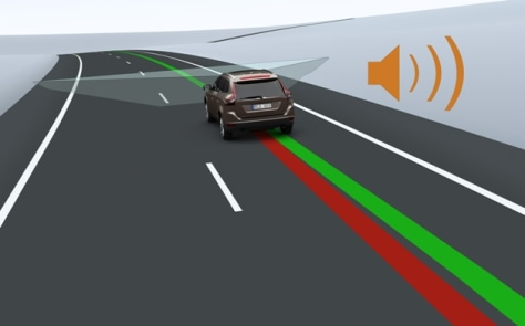 Image: Volvo's Driver Alert Control system