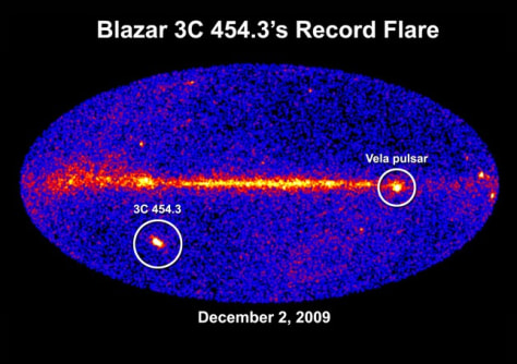 Image: Gamma-ray flares