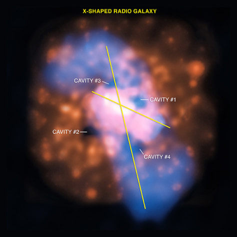 Image: X-ray image of hot gas in space