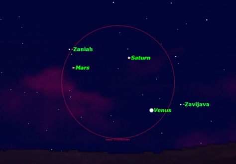 Image: Illustration of Venus, Mars and Saturn in western sky
