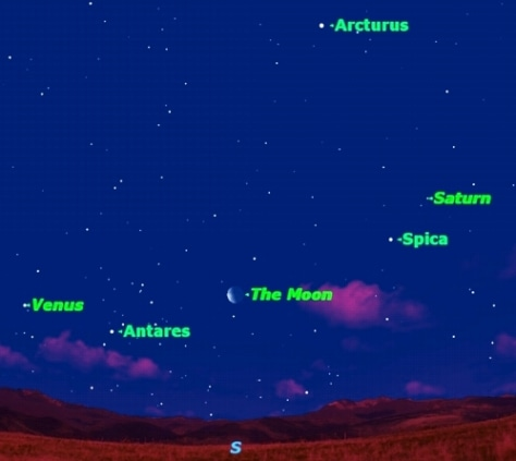 Image: Sky chart