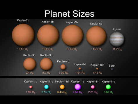 real earth comparison to other planets - photo #27