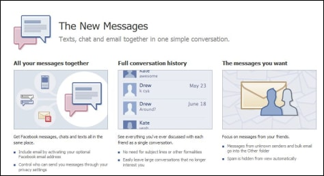 Image: Facebook's Messages page