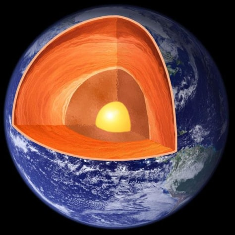 Image: Graphic of heat that flows from interior of Earth