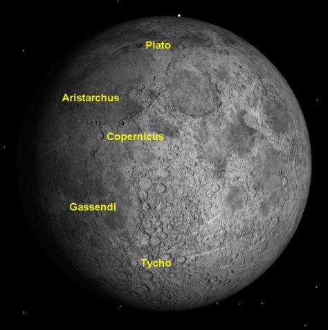 Image: Gibbous moon