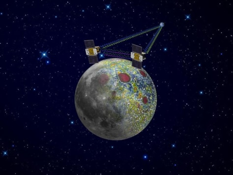 Artist rendering of moon with GRAIL orbiters