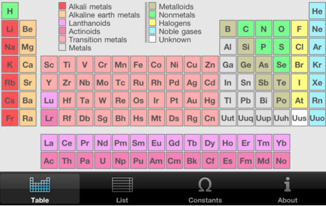 "Image: ""Atomium: Periodic Table"" app for iPhone"