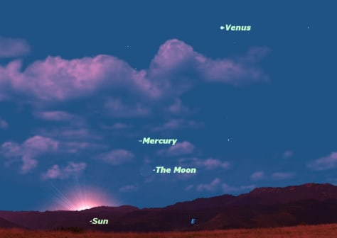 Image: Sky map, Mercury, Venus, crescent moon