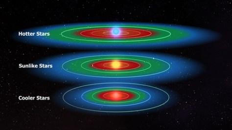 Image: Habitable zone