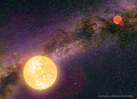 Image: Double-star systems