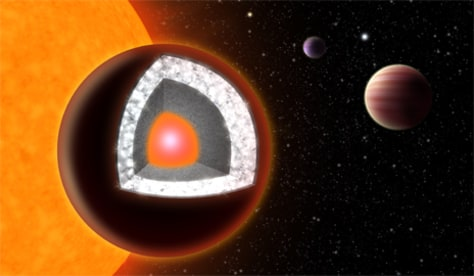 llustration of the interior of 55 Cancri e — an extremely hot planet with a surface of mostly graphite surrounding a thick layer of diamond, below which is a layer of silicon-based minerals and a molten iron core at the center.