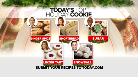 TODAY's Top Holiday Cookie
