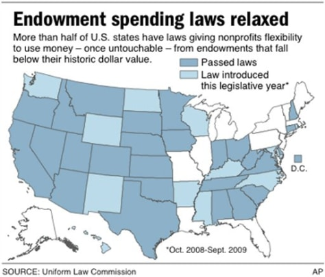 Image: Map showing endowment laws
