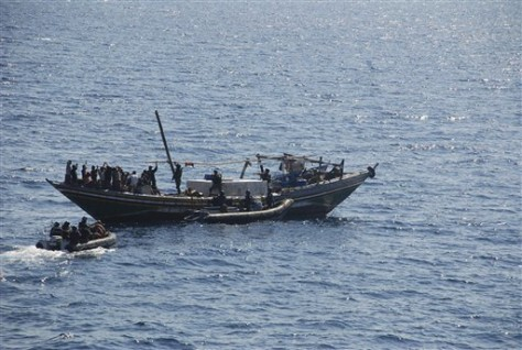 India Piracy