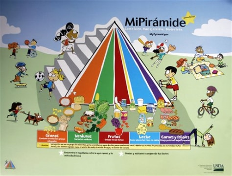 Image: Spanish-language food pyramid
