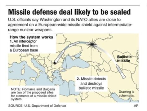 http://media1.s-nbcnews.com/j/ap/missile%20defense%202--1704833141_v2.grid-6x2.jpg
