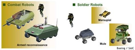 Image: FCS concepts