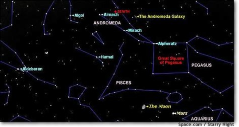 Image: Southern sky