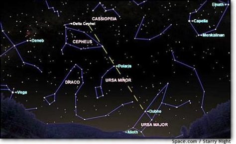 How to find the Pole Star and more - Technology & science