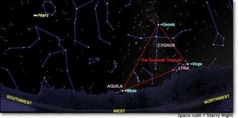 Image: Western sky chart