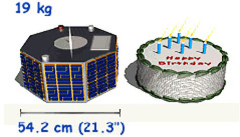 Image: Comparison of a typical micro-spacecraft to the size of a birthday cake.
