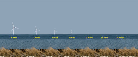 Image: Illustration of offshore wind turbines