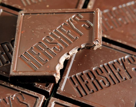 Image: Hershey's chocolate bar