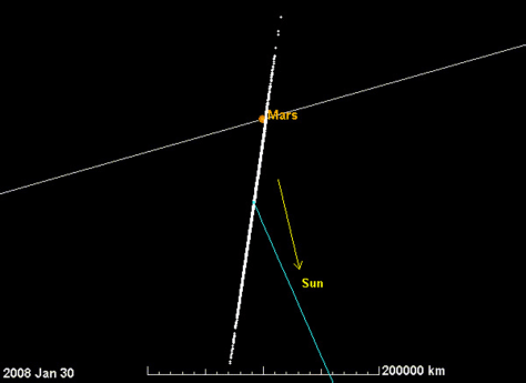 Image: A refined course for the asteroid 2007 WD5 as it approaches a possible impact with the planet Mars.