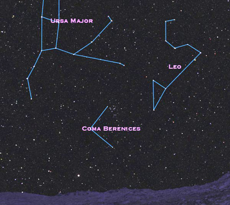 Image: Coma Berenices